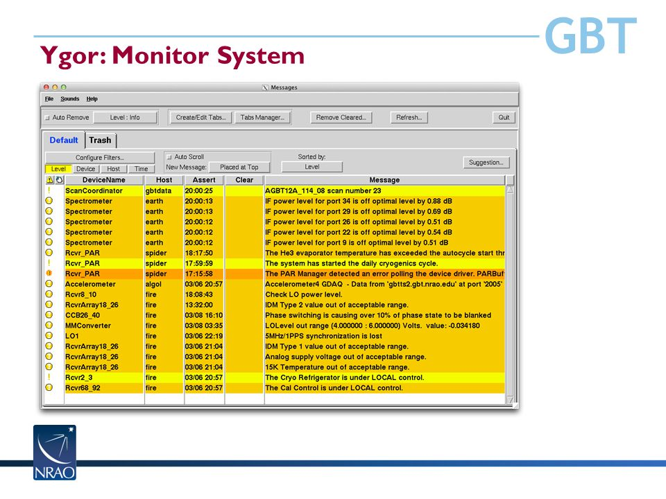GBT Ygor: Monitor System