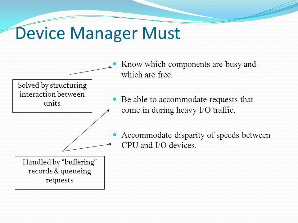 Device Manager Must Know which components are busy and which are free. Be able to accommodate requests that come in during heavy I/O traffic. Accommod