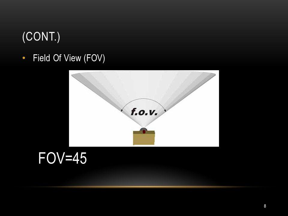 (CONT.) 8 Field Of View (FOV) FOV=45