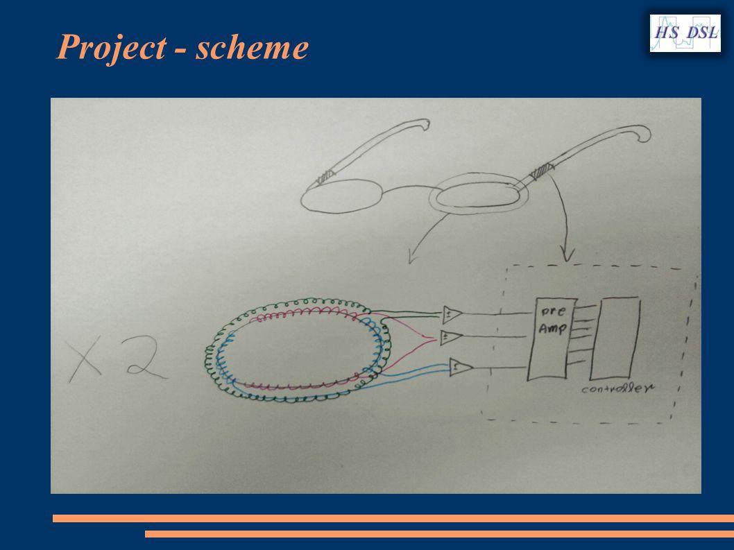 Project - scheme