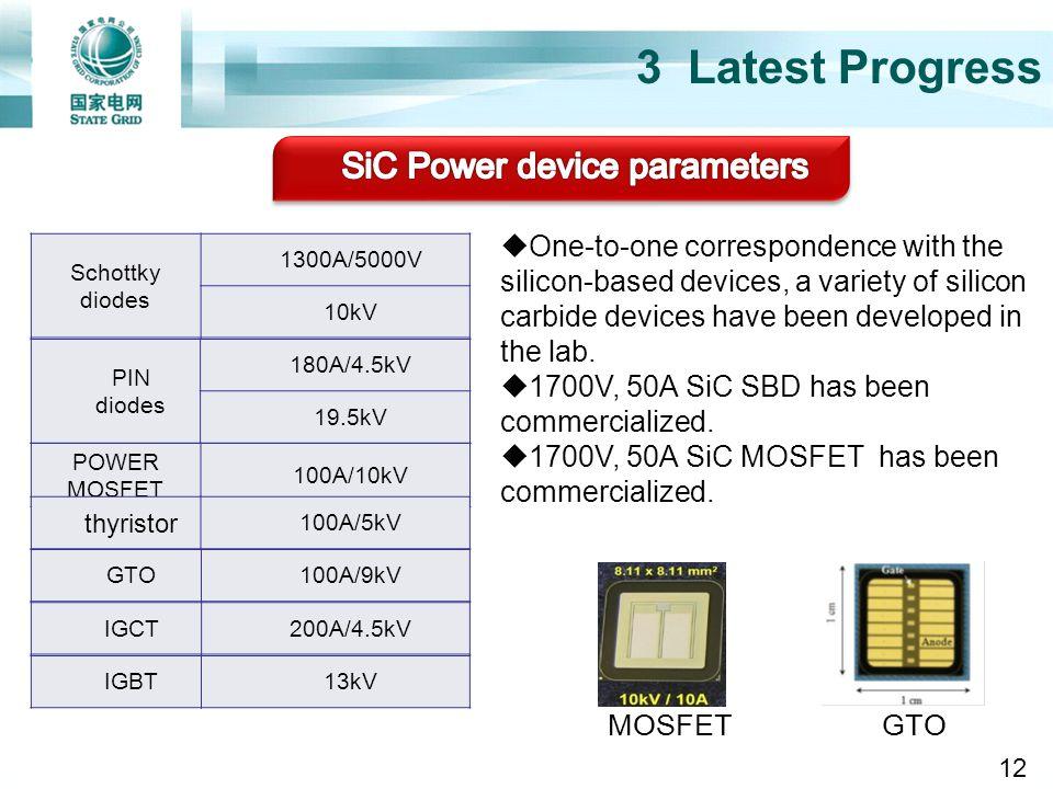 Schottky diodes 1300A/5000V 10kV PIN diodes 180A/4.5kV 19.5kV POWER MOSFET 100A/10kV thyristor 100A/5kV GTO100A/9kV IGCT200A/4.5kV IGBT13kV One-to-one