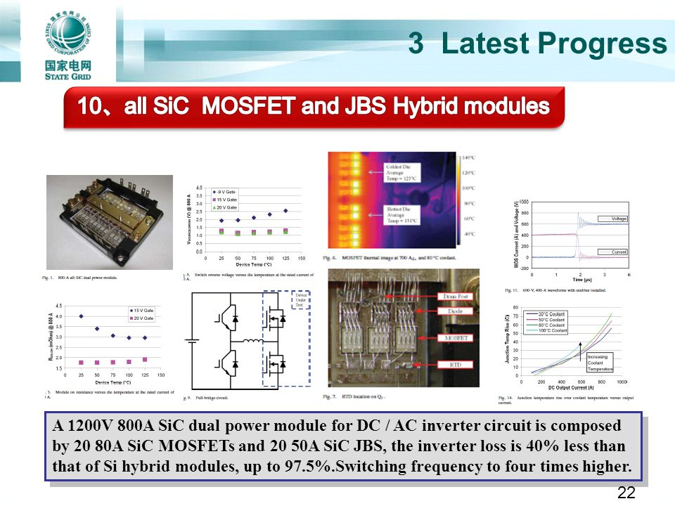 3 Latest Progress A 1200V 800A SiC dual power module for DC / AC inverter circuit is composed by 20 80A SiC MOSFETs and 20 50A SiC JBS, the inverter l