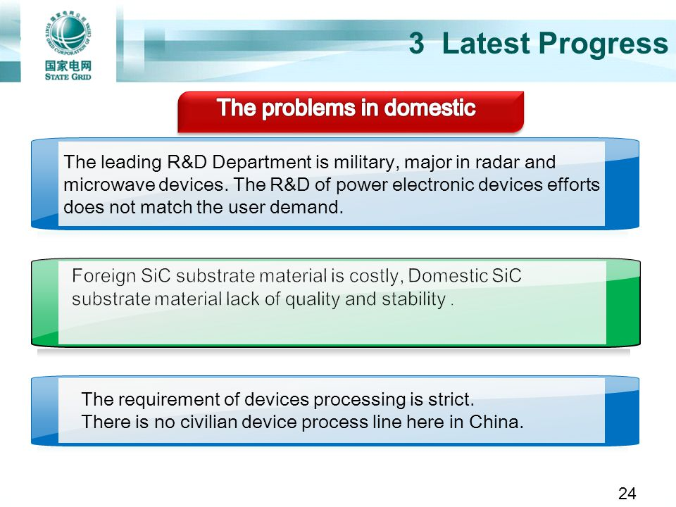 The leading R&D Department is military, major in radar and microwave devices. The R&D of power electronic devices efforts does not match the user dema