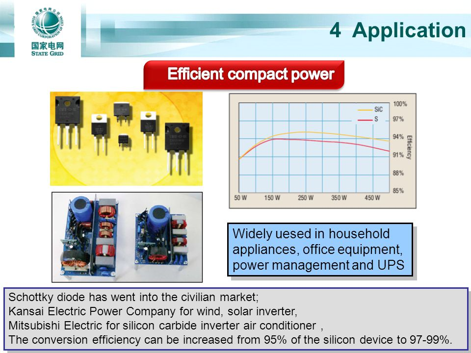 Schottky diode has went into the civilian market; Kansai Electric Power Company for wind, solar inverter, Mitsubishi Electric for silicon carbide inve