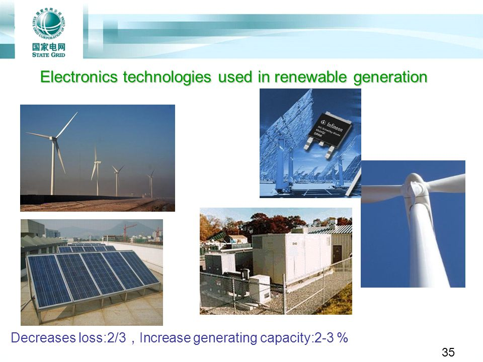 Electronics technologies used in renewable generation Decreases loss:2/3 Increase generating capacity:2-3 % 35