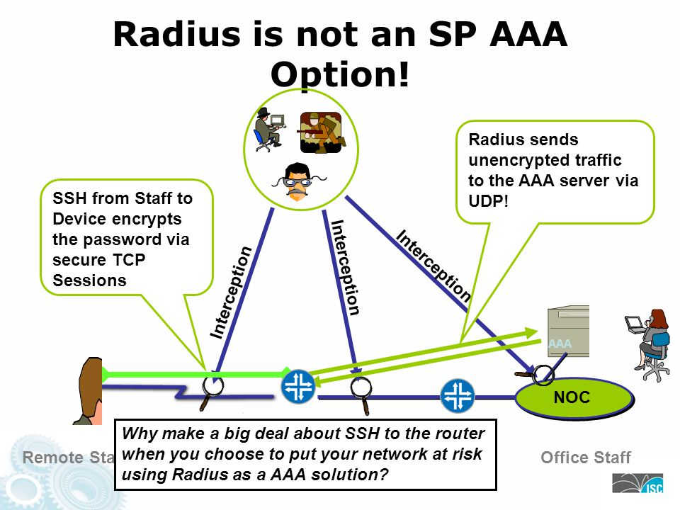 NOC ISPs Backbone Radius is not an SP AAA Option! Remote StaffOffice Staff Interception AAA SSH from Staff to Device encrypts the password via secure