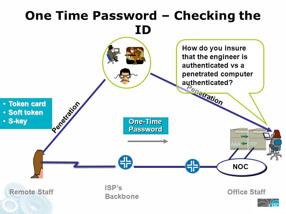 NOC ISPs Backbone One Time Password – Checking the ID Remote StaffOffice Staff Penetration AAA One-Time Password Token cardToken card Soft tokenSoft token S-keyS-key How do you insure that the engineer is authenticated vs a penetrated computer authenticated.
