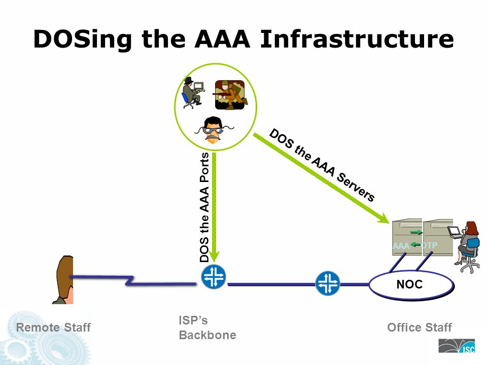 NOC ISPs Backbone Use a Firewall to Isolate the AAA Servers Remote StaffOffice Staff DOS the AAA Servers AAA OTP DOS the AAA Ports Statefull inspection is another reason to select TCP base AAA over UDP.