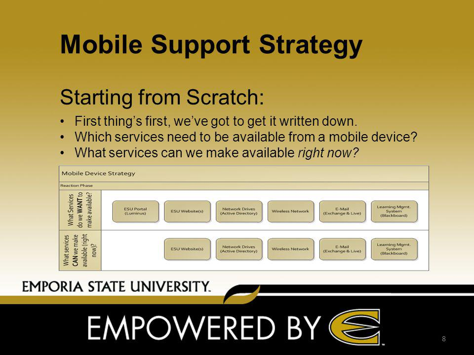 Mobile Support Strategy Starting from Scratch: First things first, weve got to get it written down.