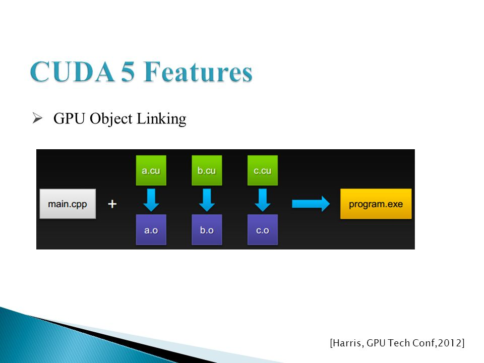 GPU Object Linking [Harris, GPU Tech Conf,2012]