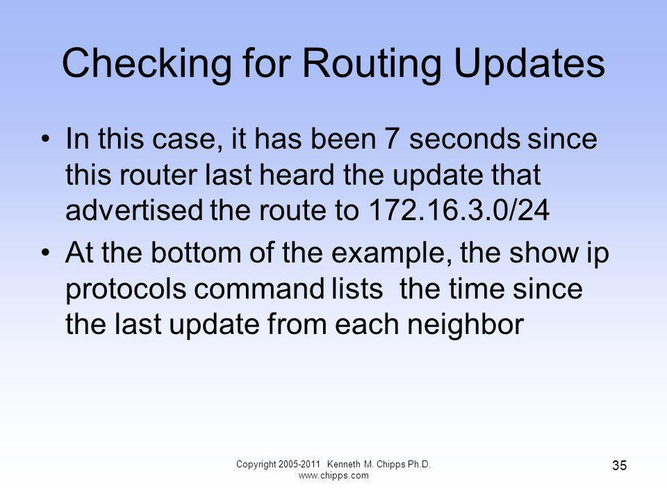 Checking for Routing Updates Copyright 2005-2011 Kenneth M.
