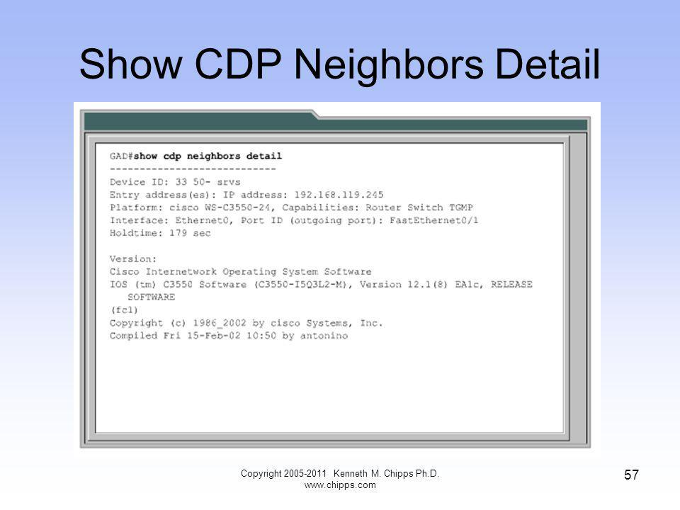 Copyright Kenneth M. Chipps Ph.D Show CDP Neighbors Detail