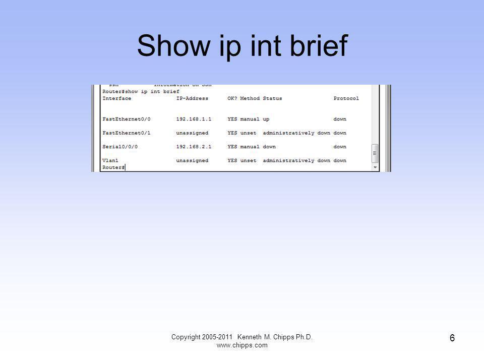 Copyright 2005-2011 Kenneth M.Chipps Ph.D.