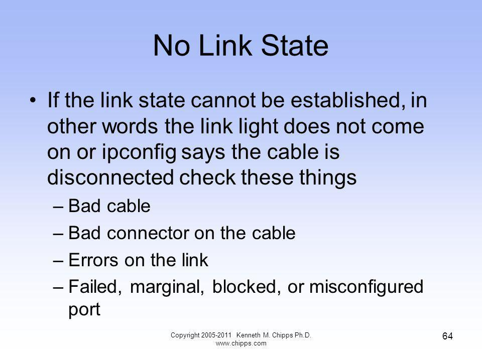 No Link State Copyright 2005-2011 Kenneth M. Chipps Ph.D.