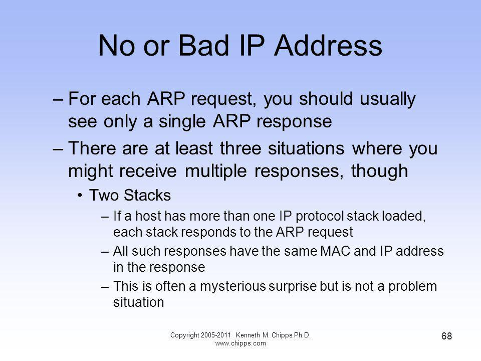No or Bad IP Address Copyright 2005-2011 Kenneth M.