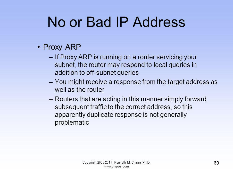 No or Bad IP Address Copyright Kenneth M.