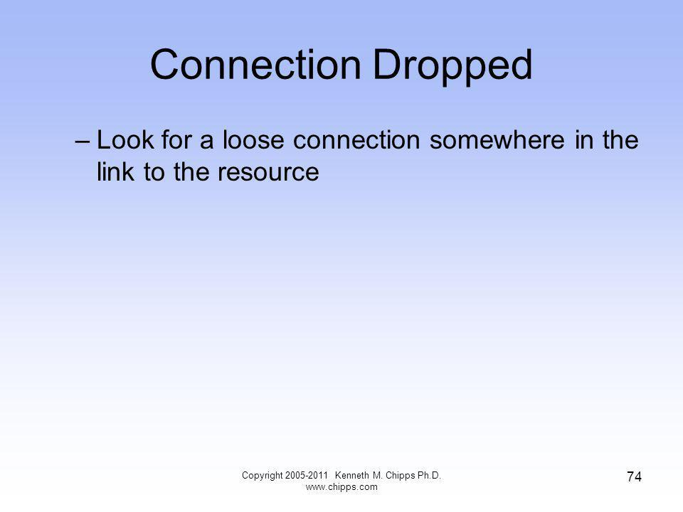 Connection Dropped Copyright 2005-2011 Kenneth M. Chipps Ph.D.