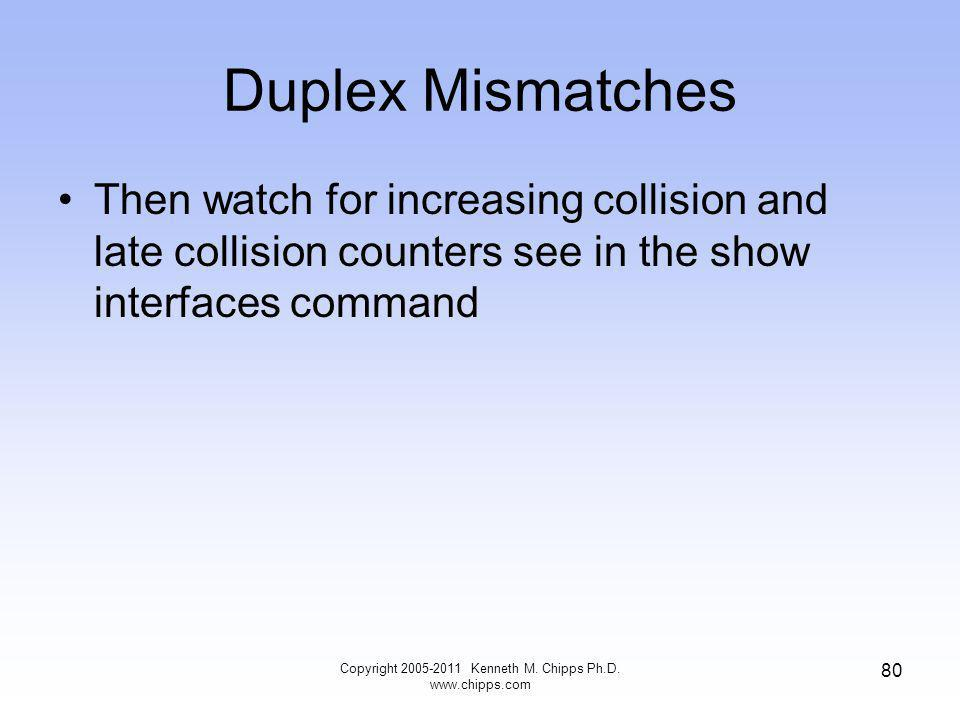 Duplex Mismatches Copyright 2005-2011 Kenneth M. Chipps Ph.D.