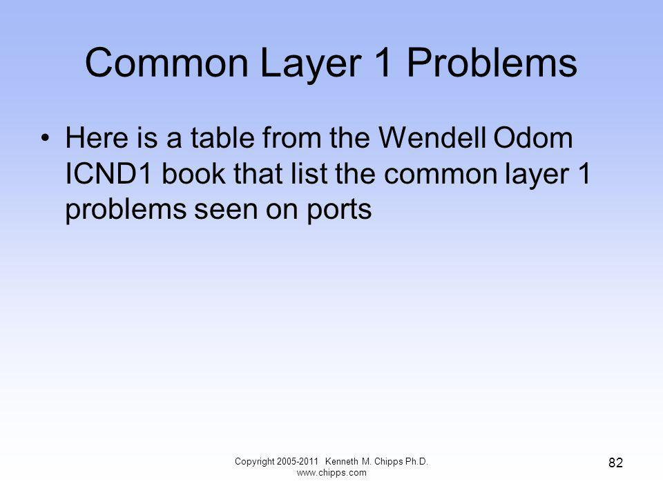 Common Layer 1 Problems Copyright 2005-2011 Kenneth M.