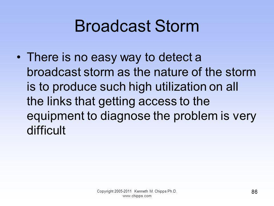 Broadcast Storm Copyright Kenneth M. Chipps Ph.D.