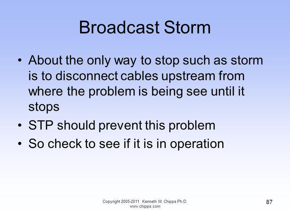 Broadcast Storm Copyright 2005-2011 Kenneth M. Chipps Ph.D.
