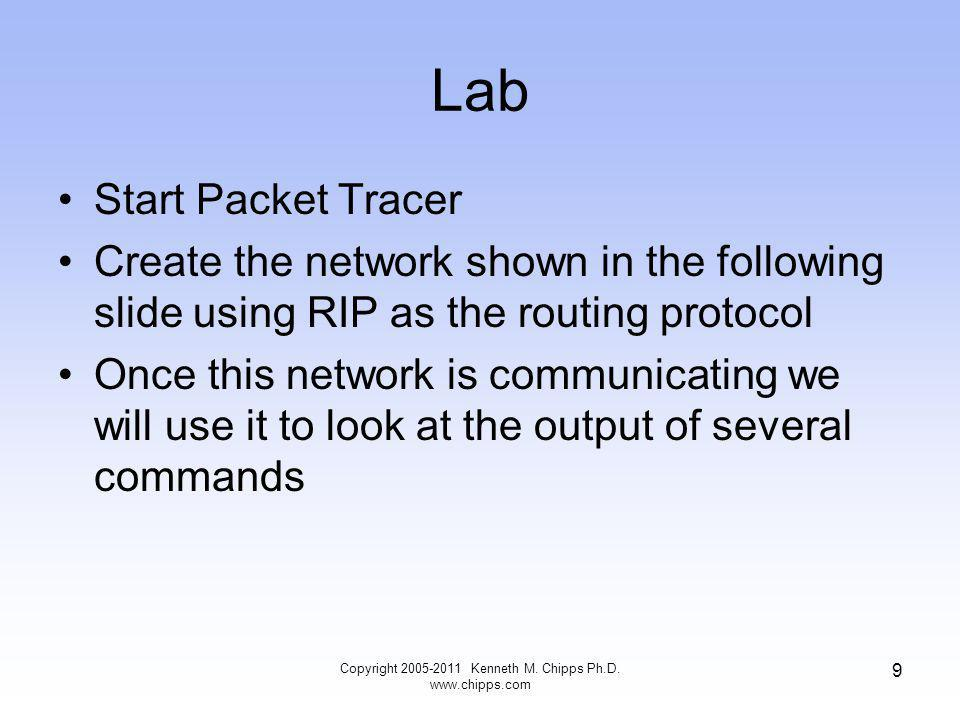 Lab Start Packet Tracer Create the network shown in the following slide using RIP as the routing protocol Once this network is communicating we will use it to look at the output of several commands Copyright 2005-2011 Kenneth M.