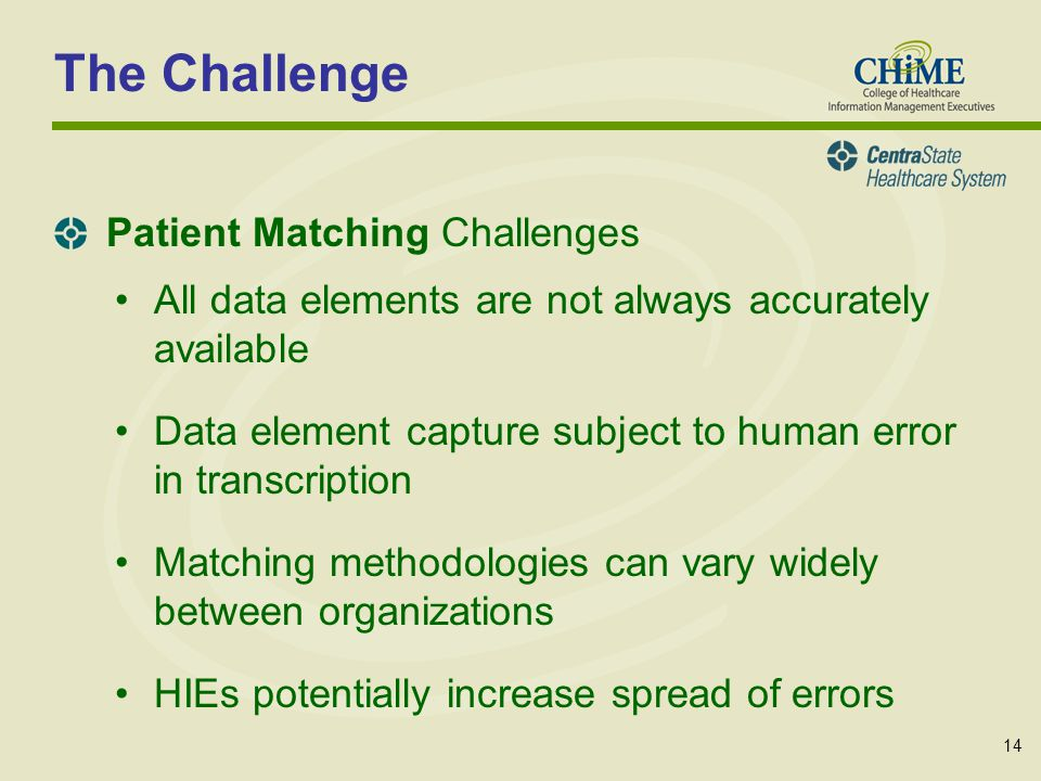 14 All data elements are not always accurately available Data element capture subject to human error in transcription Matching methodologies can vary widely between organizations HIEs potentially increase spread of errors The Challenge Patient Matching Challenges