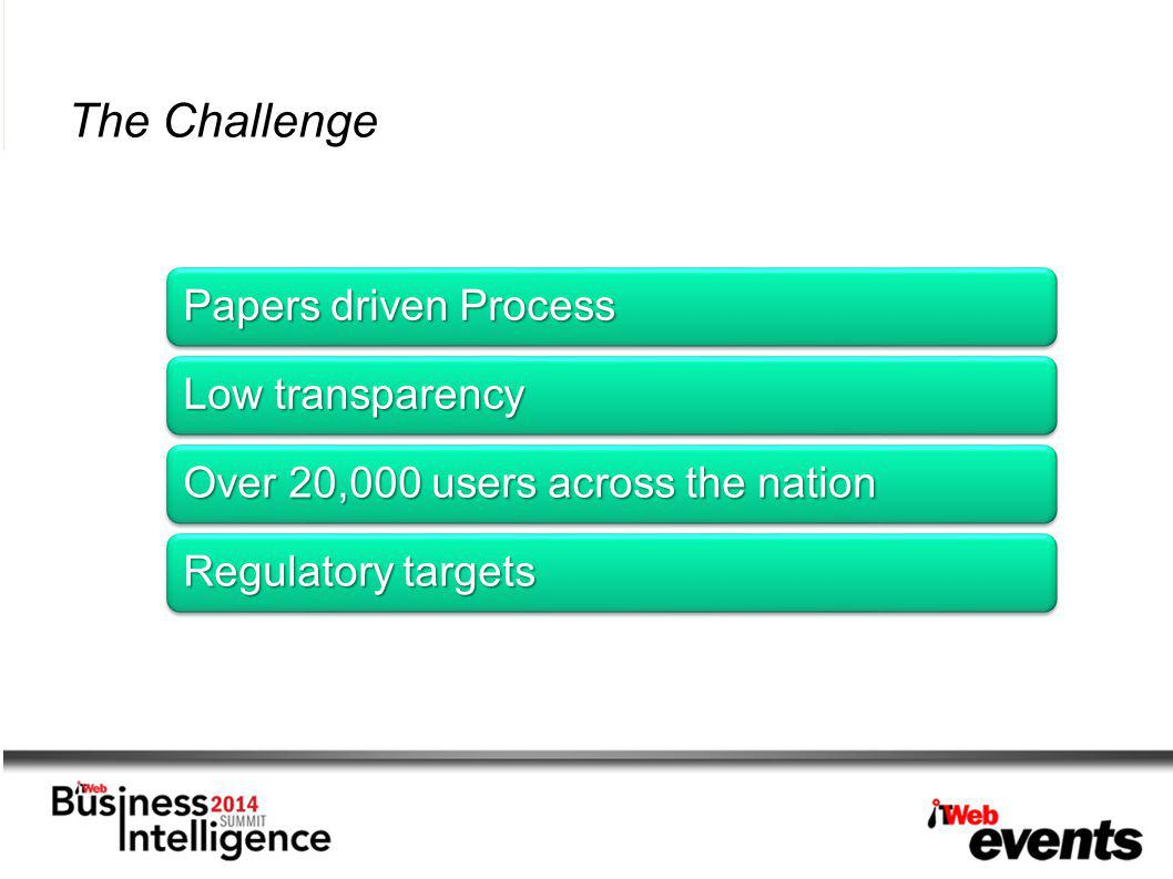 The Challenge Papers driven Process Low transparency Over 20,000 users across the nation Regulatory targets