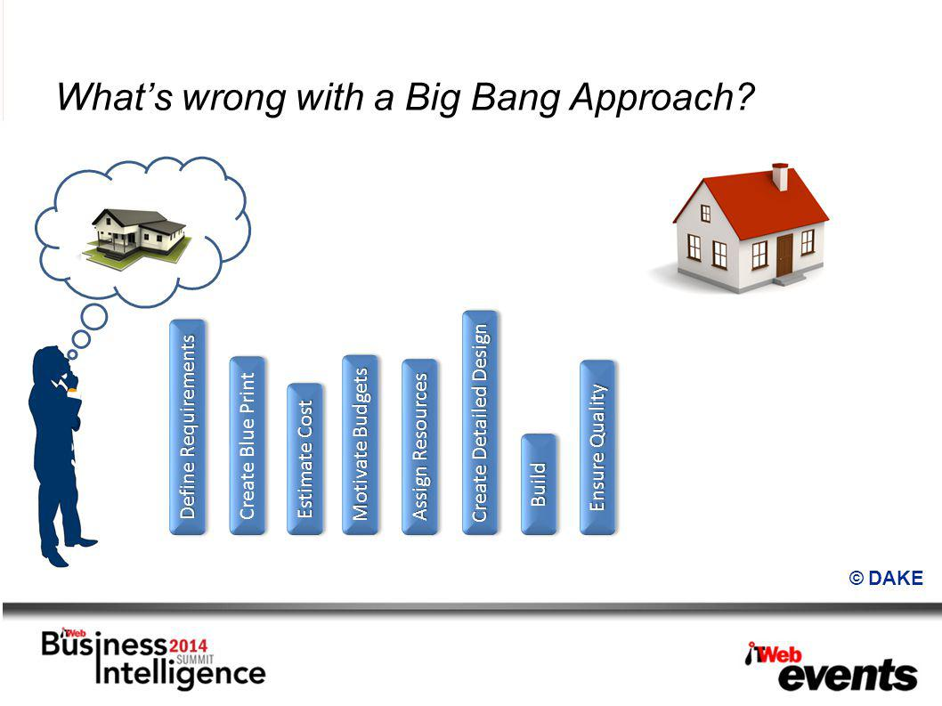 Whats wrong with a Big Bang Approach.