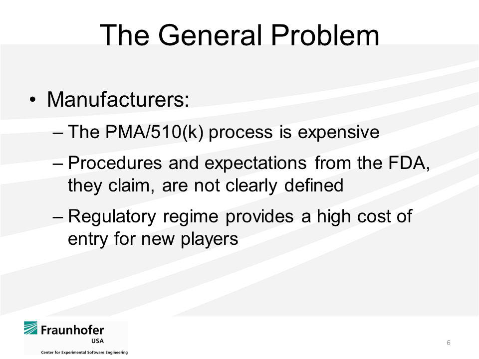 The General Problem Regulators –Submissions become more complex Software .