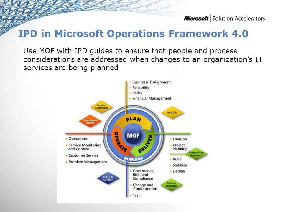 IPD in Microsoft Operations Framework 4.0 Use MOF with IPD guides to ensure that people and process considerations are addressed when changes to an organizations IT services are being planned