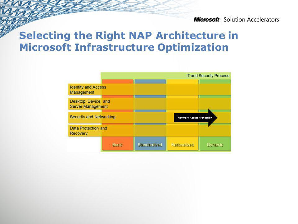 Selecting the Right NAP Architecture in Microsoft Infrastructure Optimization