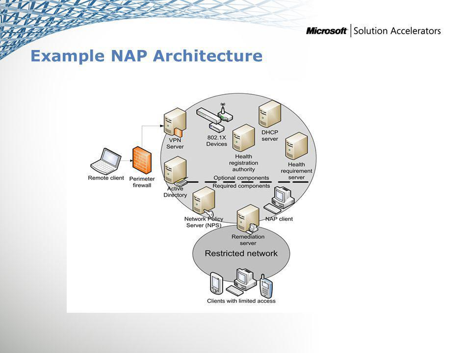Example NAP Architecture ITA