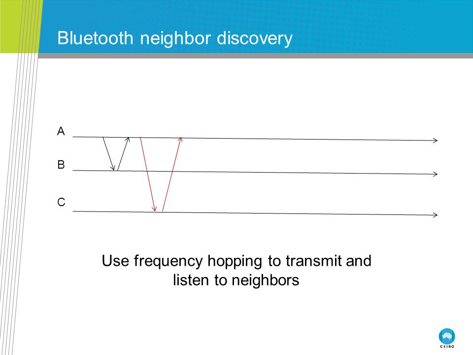 Bluetooth neighbor discovery Use frequency hopping to transmit and listen to neighbors A B C