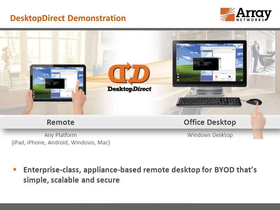 Enterprise-class, appliance-based remote desktop for BYOD thats simple, scalable and secure Office Desktop Windows Desktop Remote Any Platform (iPad, iPhone, Android, Windows, Mac) DesktopDirect Demonstration