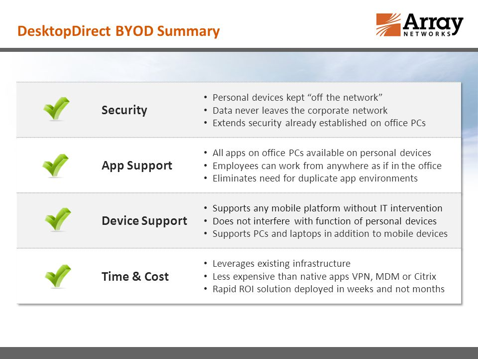 DesktopDirect BYOD Summary
