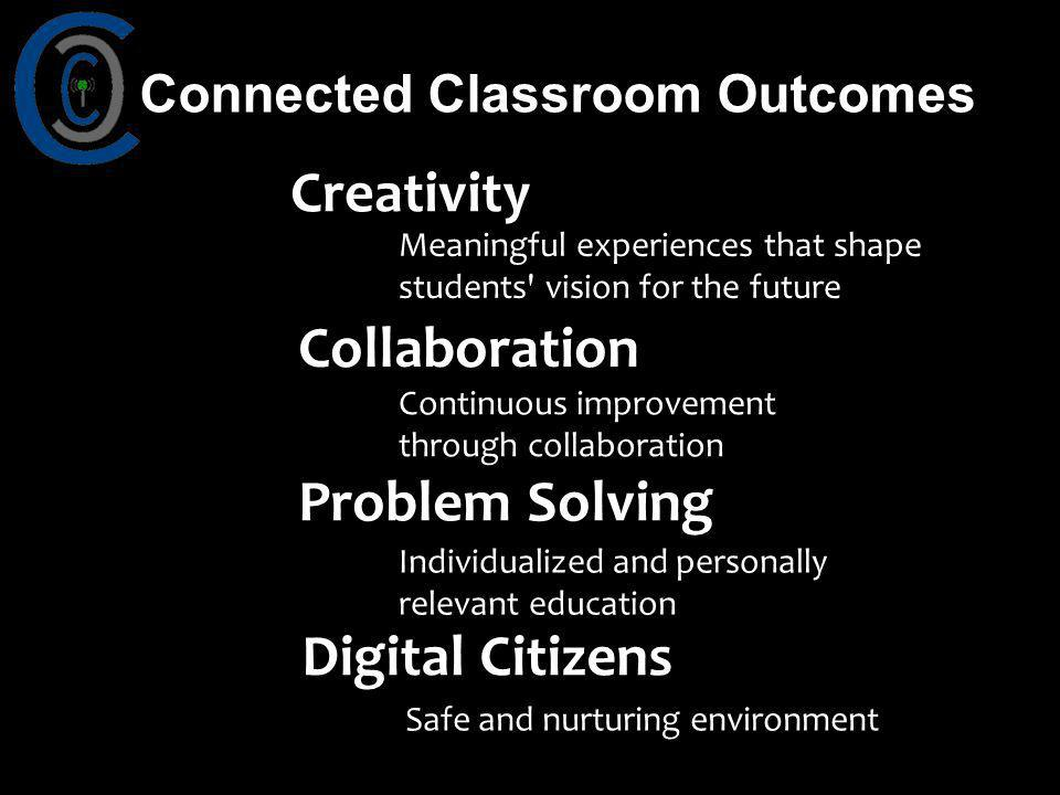 Connected Classroom Outcomes Creativity Problem Solving Collaboration Digital Citizens Meaningful experiences that shape students vision for the future Continuous improvement through collaboration Individualized and personally relevant education Safe and nurturing environment
