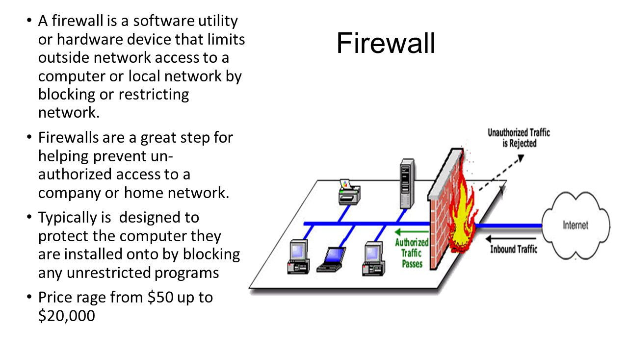 Firewall A firewall is a software utility or hardware device that limits outside network access to a computer or local network by blocking or restricting network.
