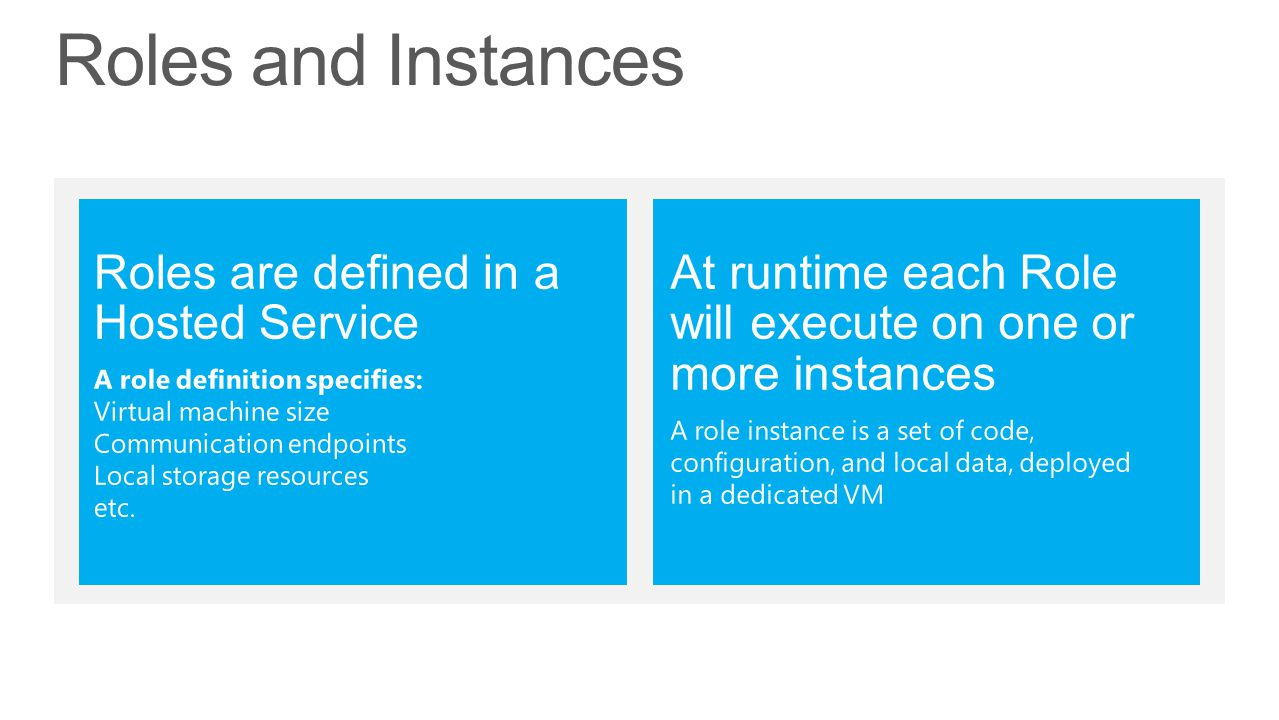 At runtime each Role will execute on one or more instances A role instance is a set of code, configuration, and local data, deployed in a dedicated VM Roles are defined in a Hosted Service A role definition specifies: Virtual machine size Communication endpoints Local storage resources etc.