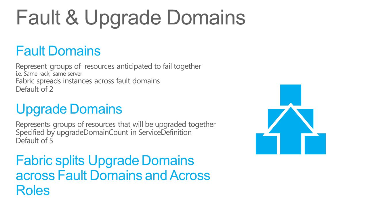 Fault & Upgrade Domains