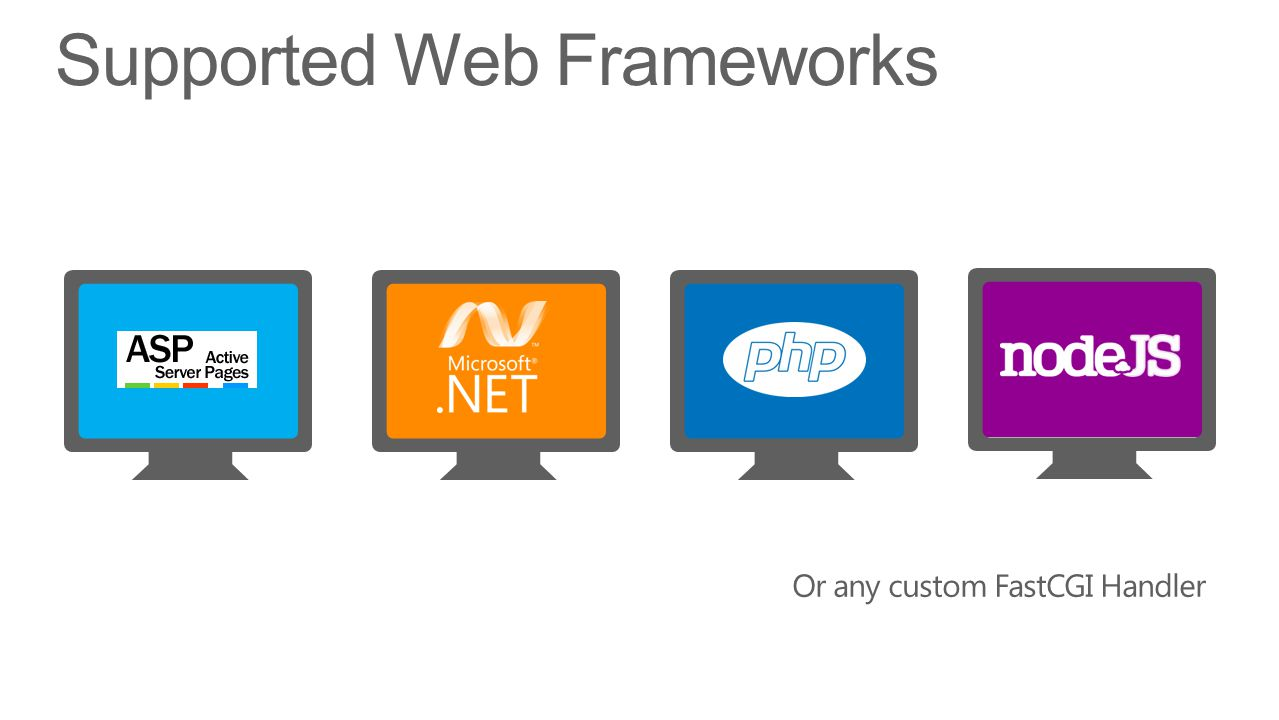 Supported Web Frameworks