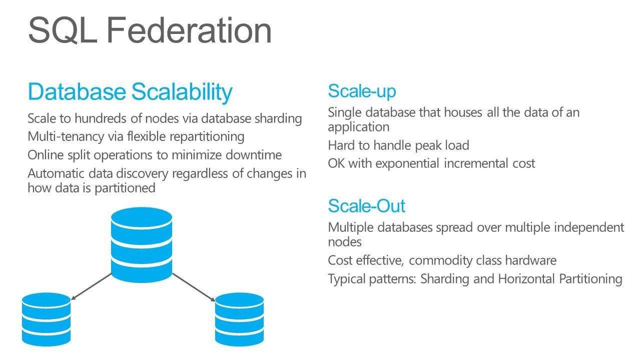 SQL Federation