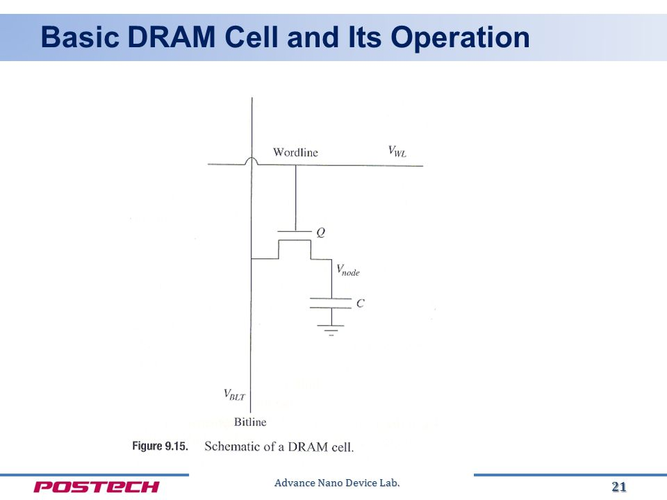 Advance Nano Device Lab. Basic DRAM Cell and Its Operation 21