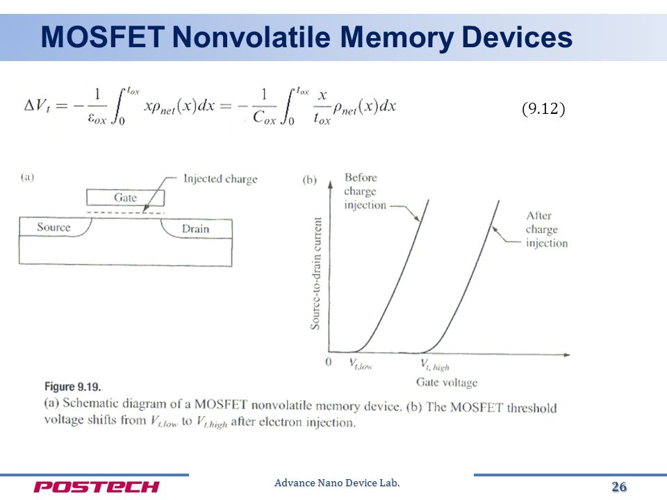 Advance Nano Device Lab. MOSFET Nonvolatile Memory Devices 26