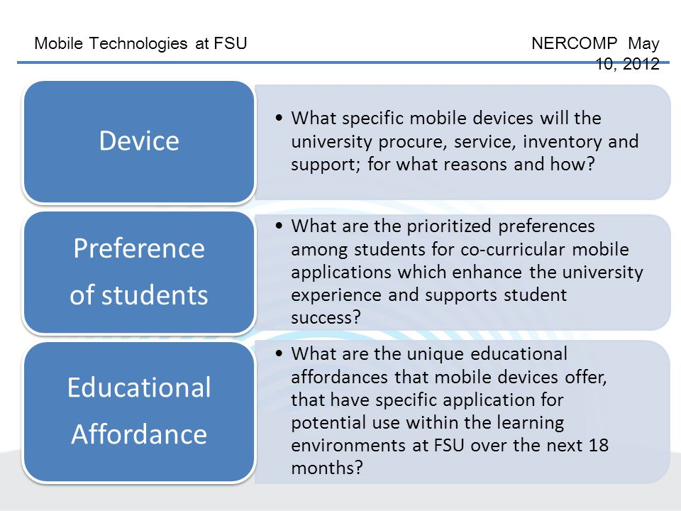 Mobile Technologies at FSU NERCOMP May 10, 2012 Student Perceptions: Observations Benefits AY2011-2012 iPad Study