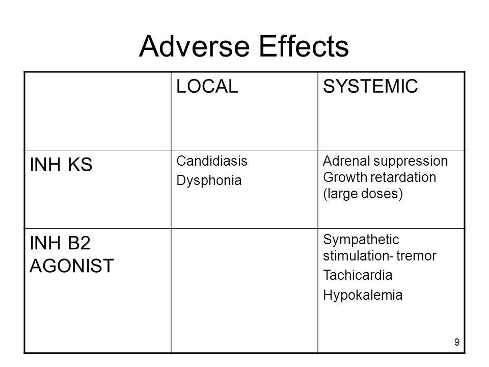 30 Dry powder inhaler (DPI) Multi doses