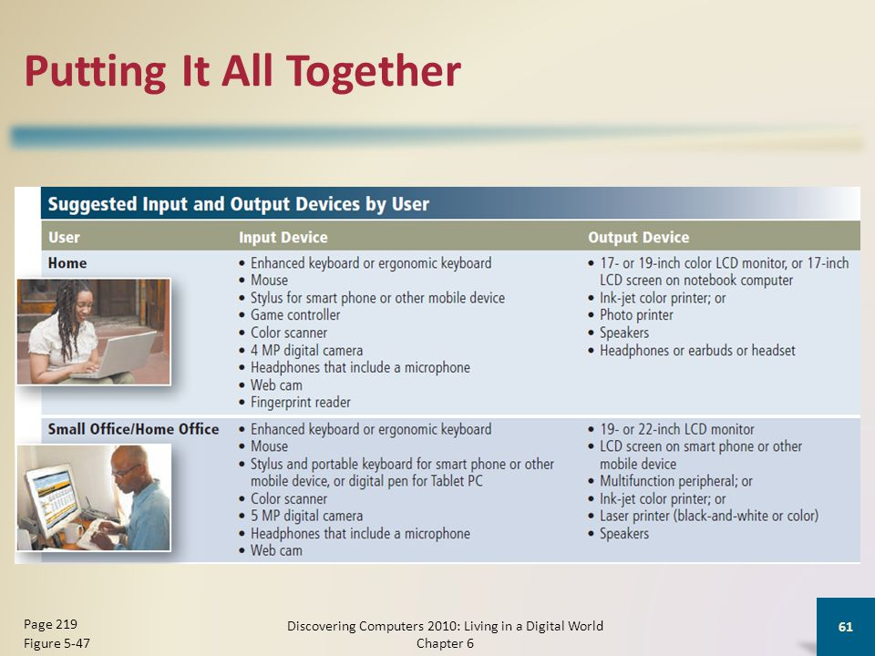 Putting It All Together Discovering Computers 2010: Living in a Digital World Chapter 6 61 Page 219 Figure 5-47