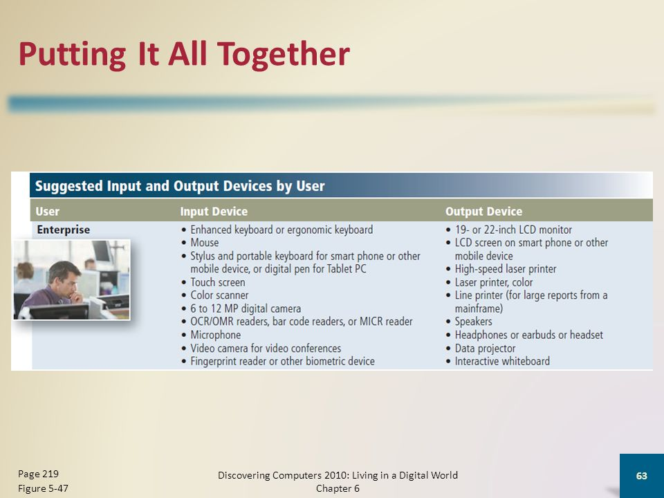 Putting It All Together Discovering Computers 2010: Living in a Digital World Chapter 6 63 Page 219 Figure 5-47