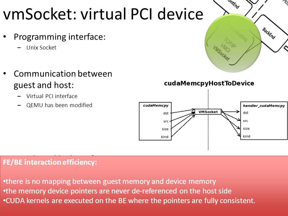 Programming interface: – Unix Socket Communication between guest and host: – Virtual PCI interface – QEMU has been modified GPU based high performance