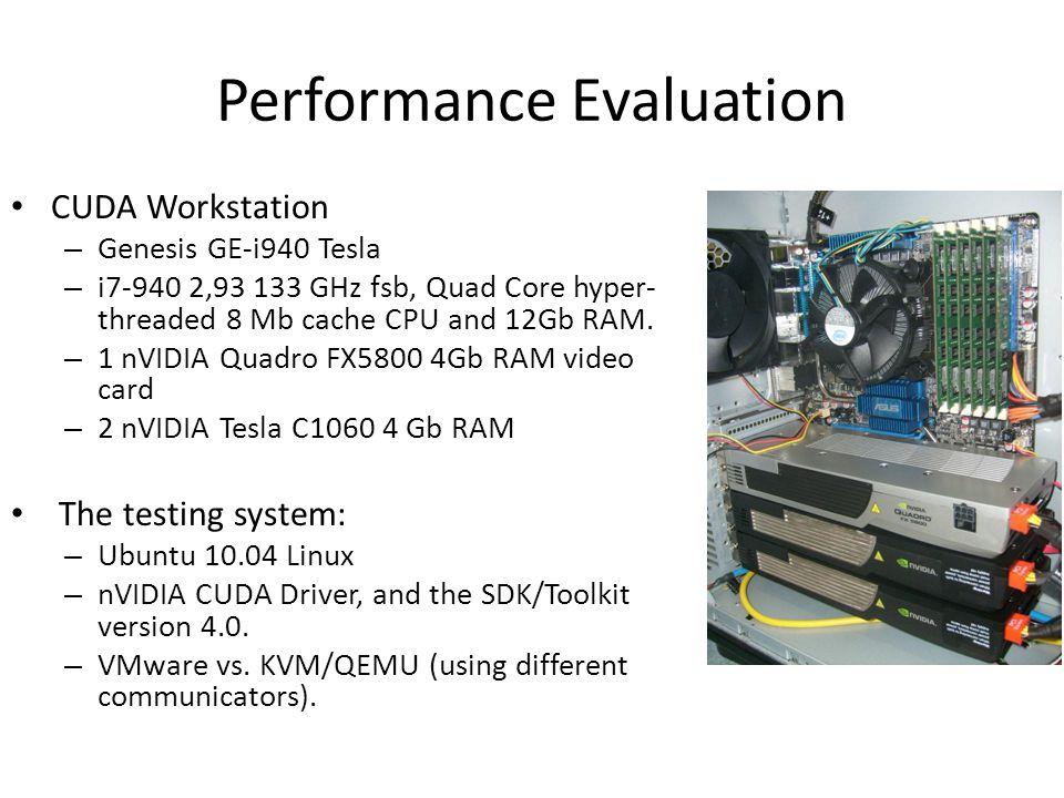 Performance Evaluation CUDA Workstation – Genesis GE-i940 Tesla – i7-940 2,93 133 GHz fsb, Quad Core hyper- threaded 8 Mb cache CPU and 12Gb RAM. – 1